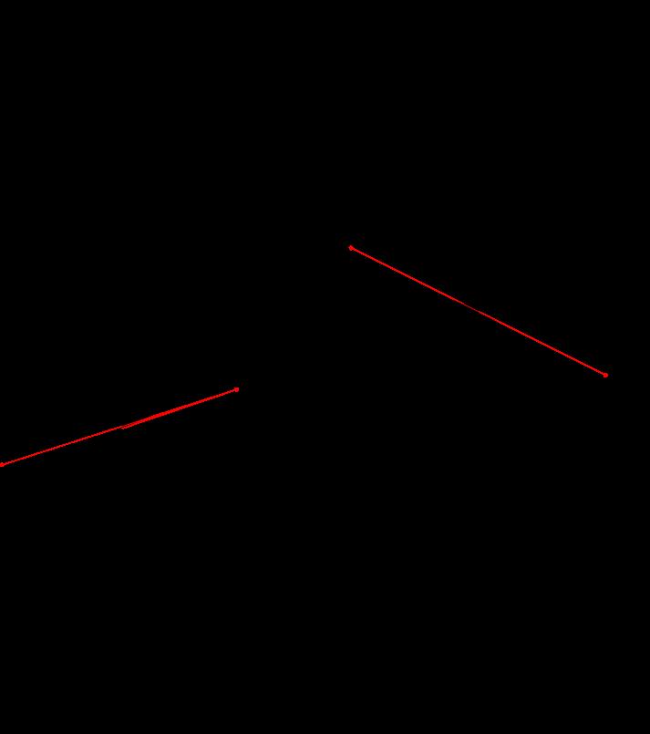 Detail of a single Bézier curve